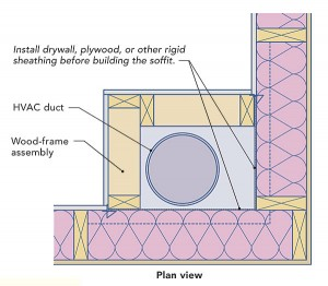 hiding-ducts-1