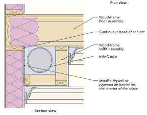 hiding-ducts-2