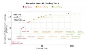 air_seal_bang